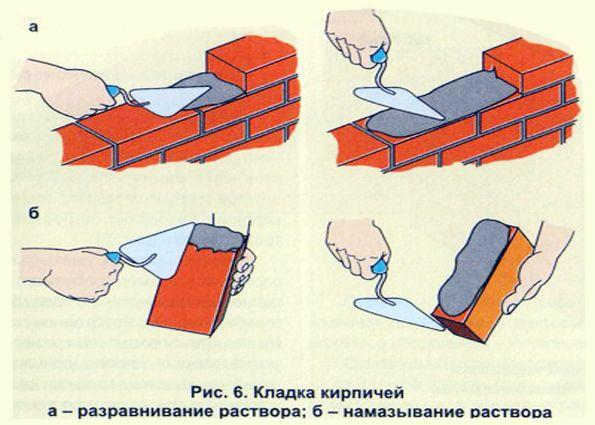 Как класть кирпичную кладку