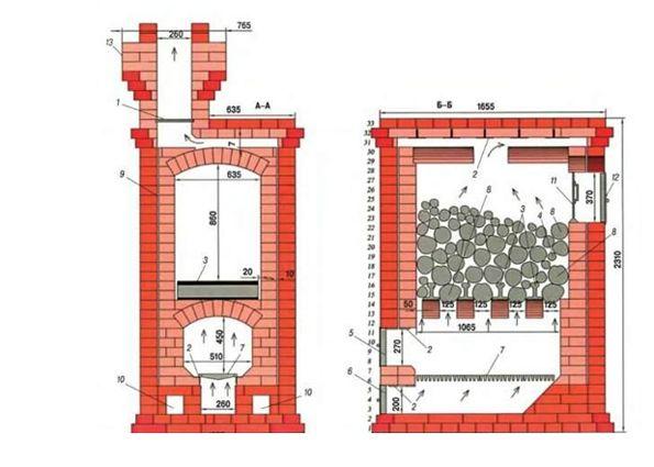 Каменка для бани своими руками: устройство печи, этапы монтажа