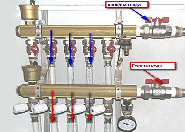 Гребёнка для воды (распределительный коллектор): преимущества и недостатки, виды, критерии выбора, особенности монтажа