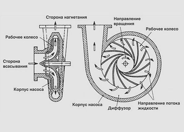 Виды и описание тепловых насосов, их преимущества и недостатки