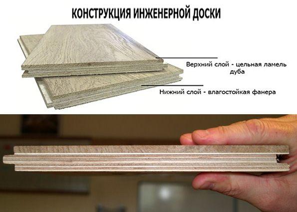 Инженерная доска: структура, преимущества, особенности монтажа