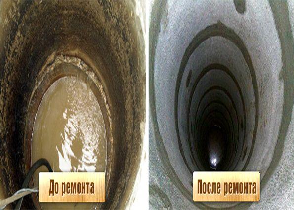 Как почистить колодец своими руками: признаки и причины загрязнения, способы очистки