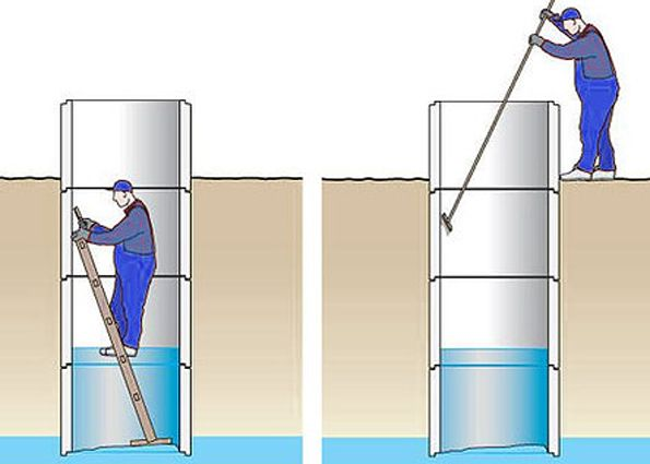 Чистка колодца своими руками: в каких случаях нужна очистка, способы