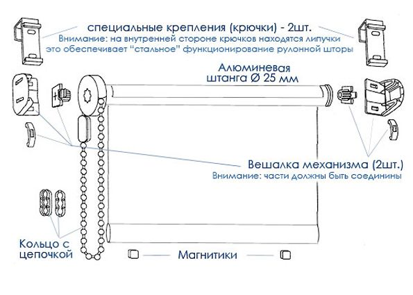 Рулонные шторы для пластиковых окон: виды, плюсы и минусы, уход