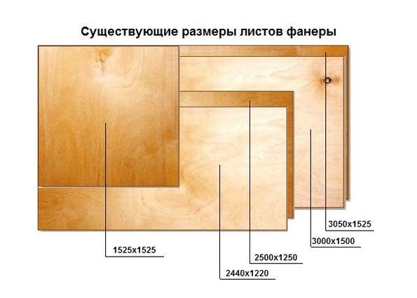 Фанера: область применения, виды и преимущества