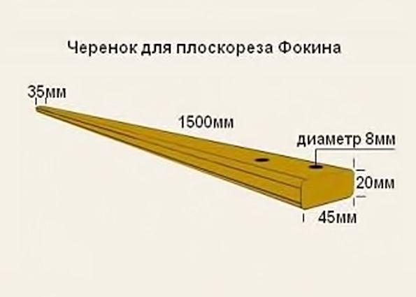 Плоскорез Фокина (фото): особенности, виды, правила применения