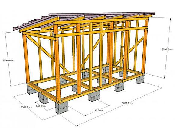 Как построить сарай своими руками: выбор места, материала, этапы строительства