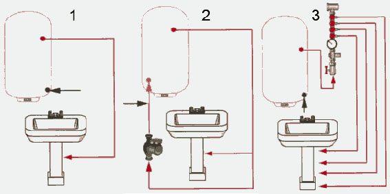 Схемы водоснабжения частного
