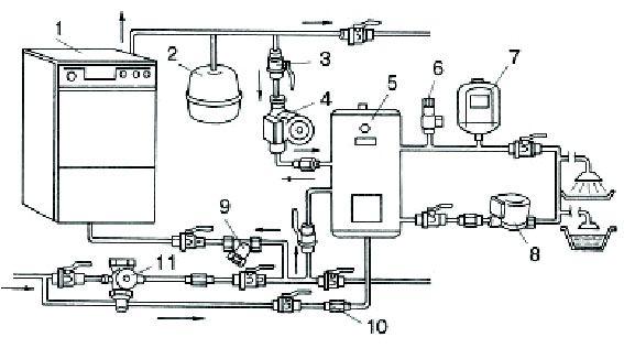 Cхема водоснабжения частного