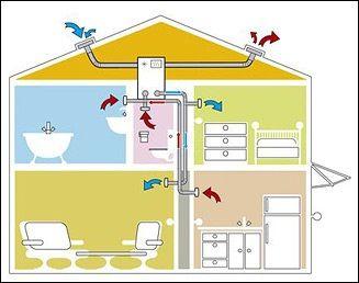 Схема вентиляции в частном доме схема 59