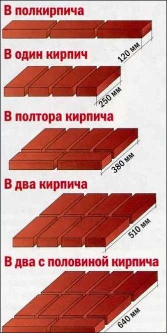 Толщина стены в 15 кирпича