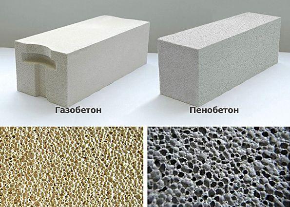 Недостатки ячеистого бетона ведро для цементного раствора