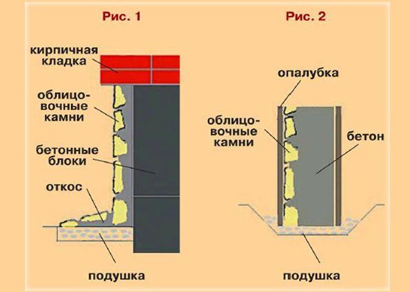 Теплоносители для системы отопления: функции, критерии выбора, виды