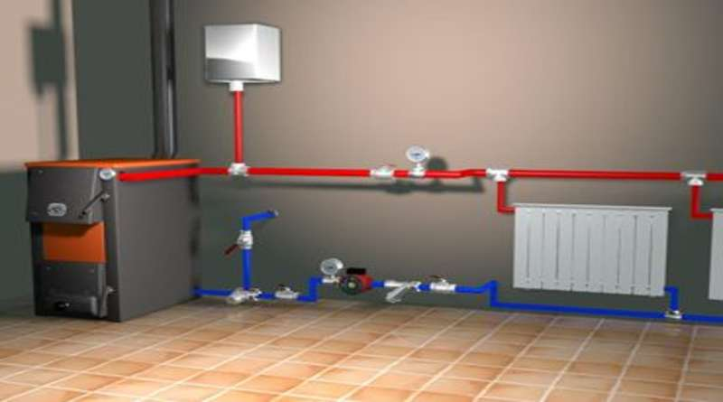 Выбираем систему отопления для частного дома. Виды систем отопления
