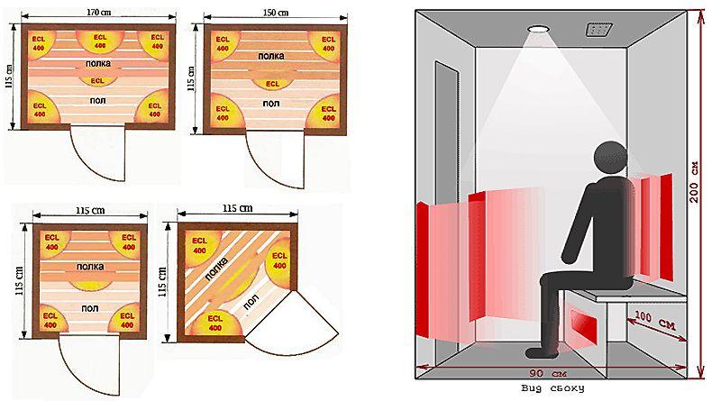 Инфракрасная сауна (фото): плюсы, принцип работы, ИК сауна своими руками
