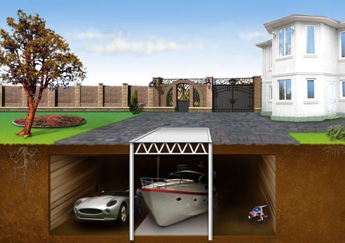 какой гараж построить