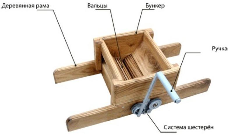 Дробилка для винограда: виды и принцип работы, как сделать своими руками