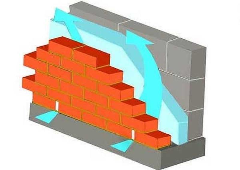 Как выполнить кладку стен из пеноблоков своими руками
