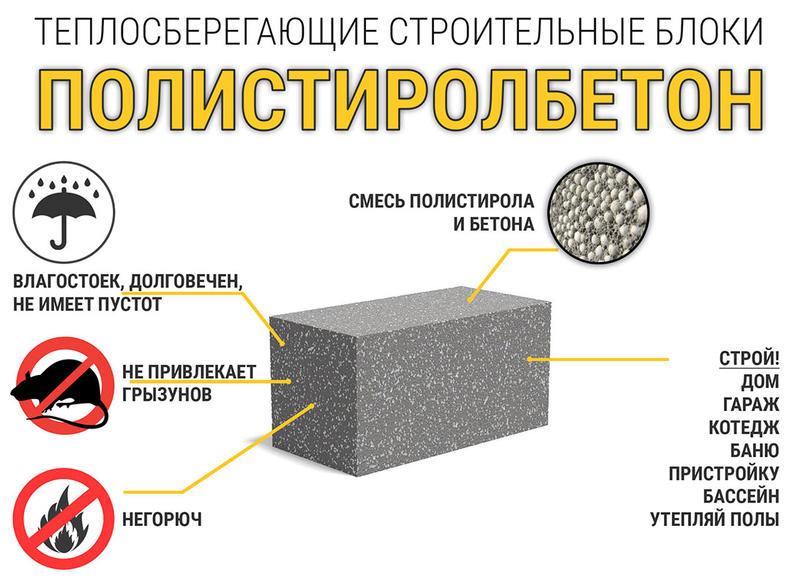 Полистиролбетон: область применения, плюсы и минусы, особенности монтажа