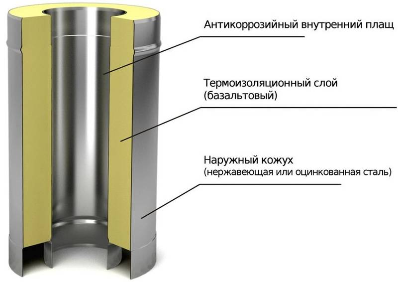 imgonline-com-ua-Resize-ykk6Lb0cLmiwShl6