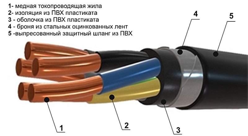 kabel8
