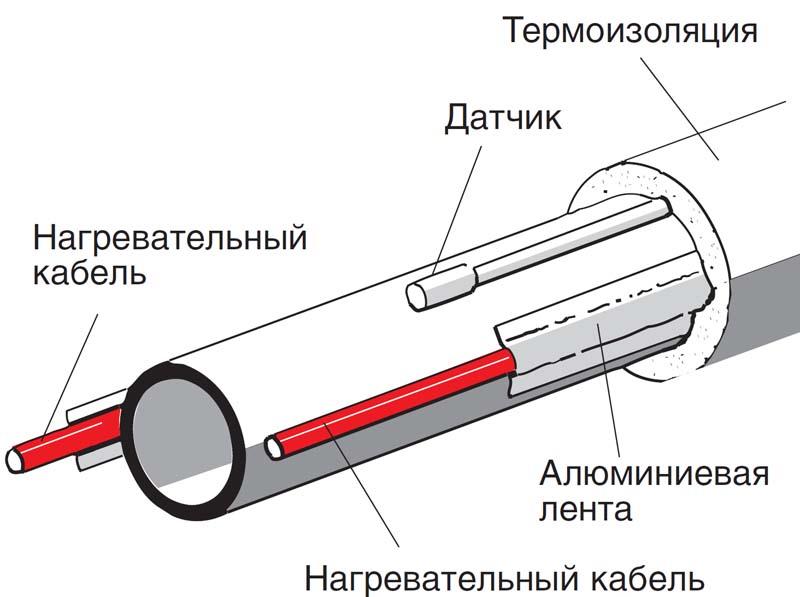 vodoprovod (11)