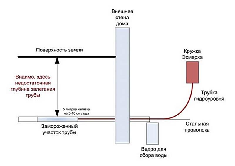 vodoprovod (15)