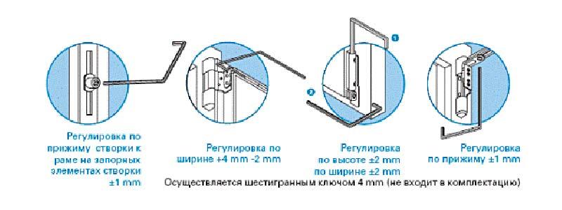 regulirov (13)