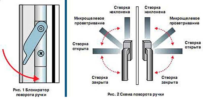 regulirov (16)