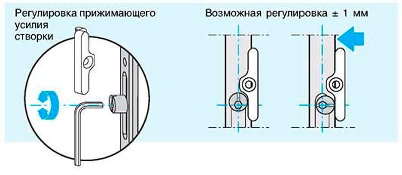 regulirov (4)