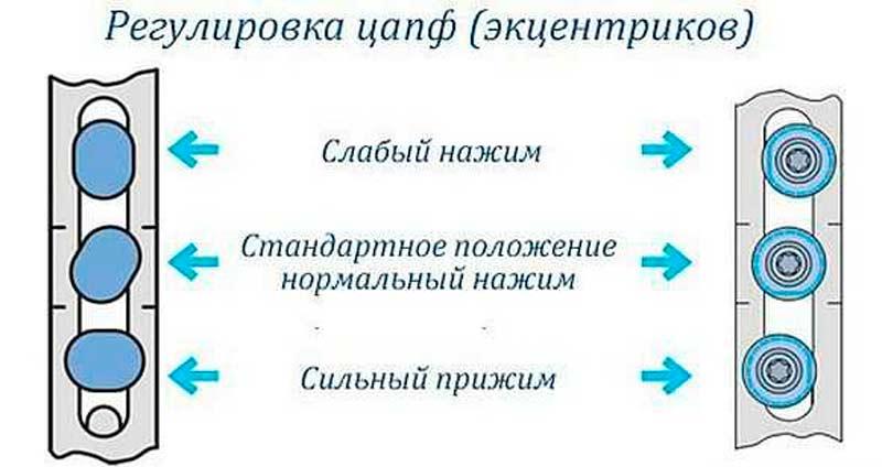 regulirov (6)