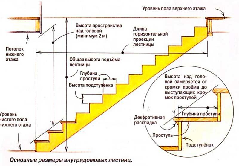 lestnitsavtor (15)