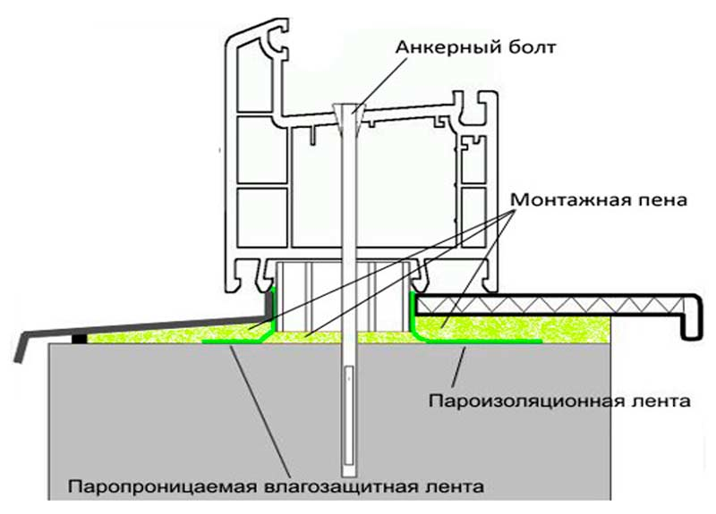 montazhplast (4)