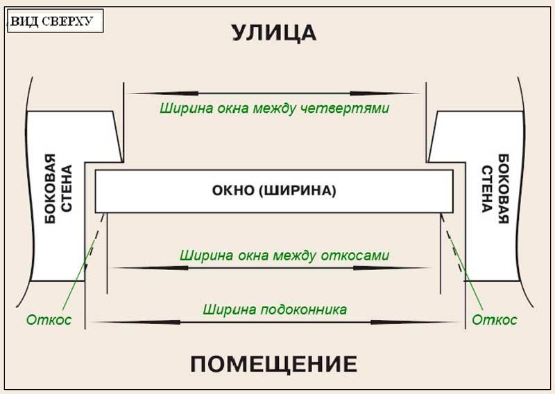 montazhplast (6)
