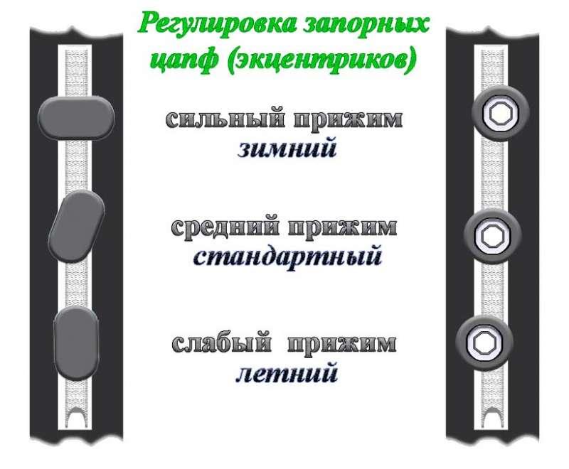 Regulirovkaplastik (5)