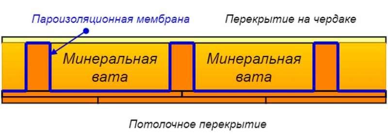 vybratutep (5)